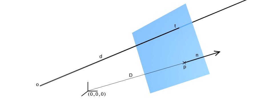 raytracing7